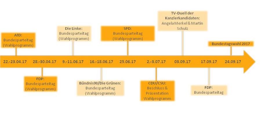 wahlkreise bundestagswahl 2017 nrw